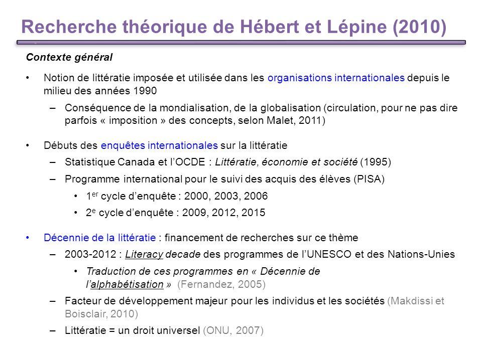 Recherche théorique de Hébert et Lépine (2010)