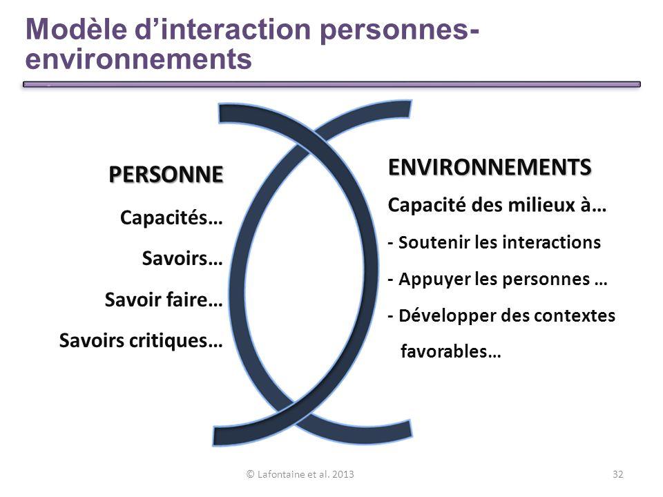 Modèle d'interaction personnes-environnements