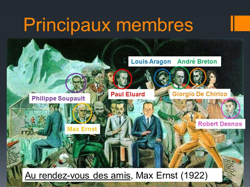 Principaux membres Au rendez-vous des amis, Max Ernst (1922)