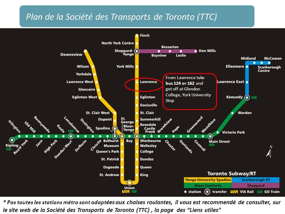 Plan de la Société des Transports de Toronto (TTC)