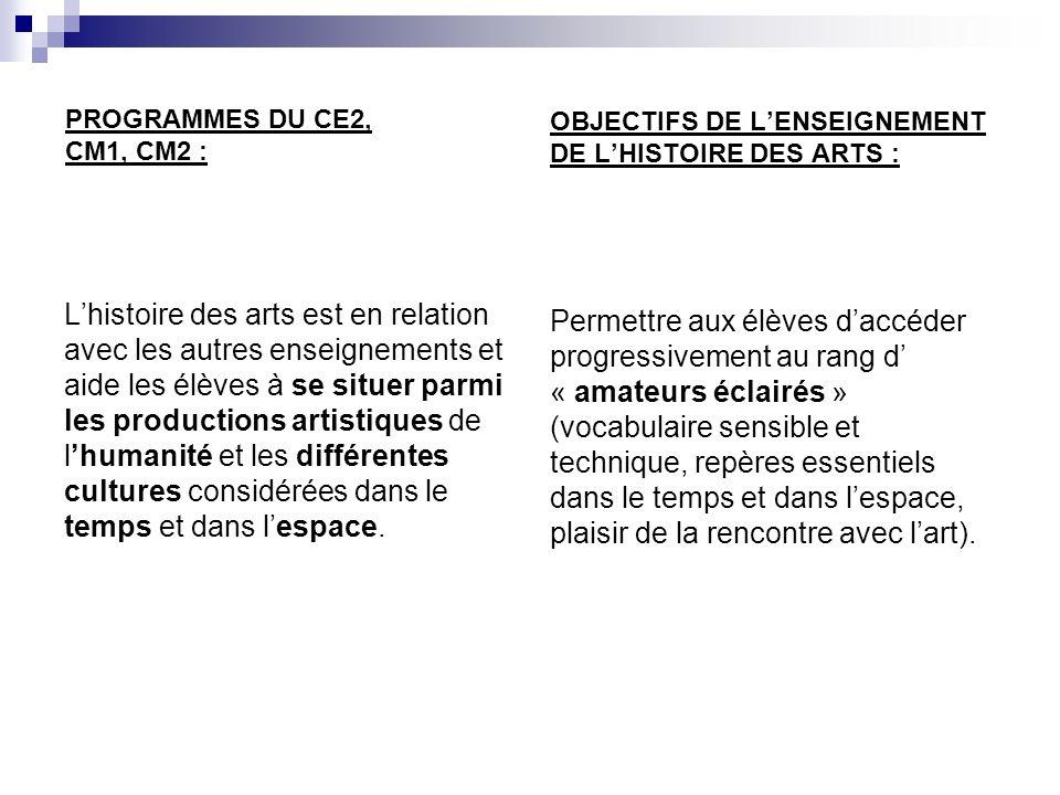 OBJECTIFS DE L'ENSEIGNEMENT DE L'HISTOIRE DES ARTS :