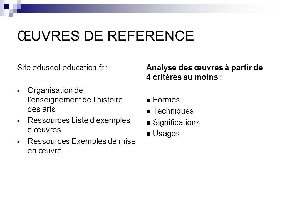 ŒUVRES DE REFERENCE Site eduscol.education.fr :