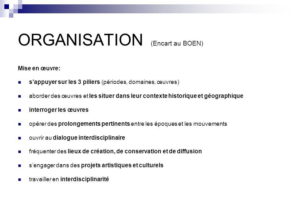 ORGANISATION (Encart au BOEN)