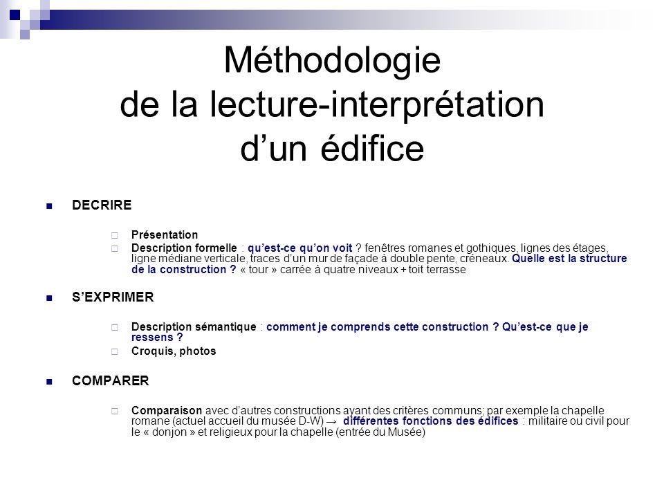 Méthodologie de la lecture-interprétation d'un édifice