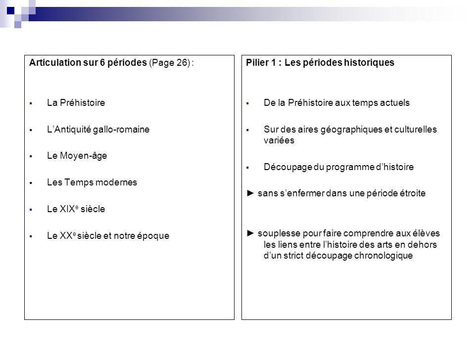 Articulation sur 6 périodes (Page 26) :