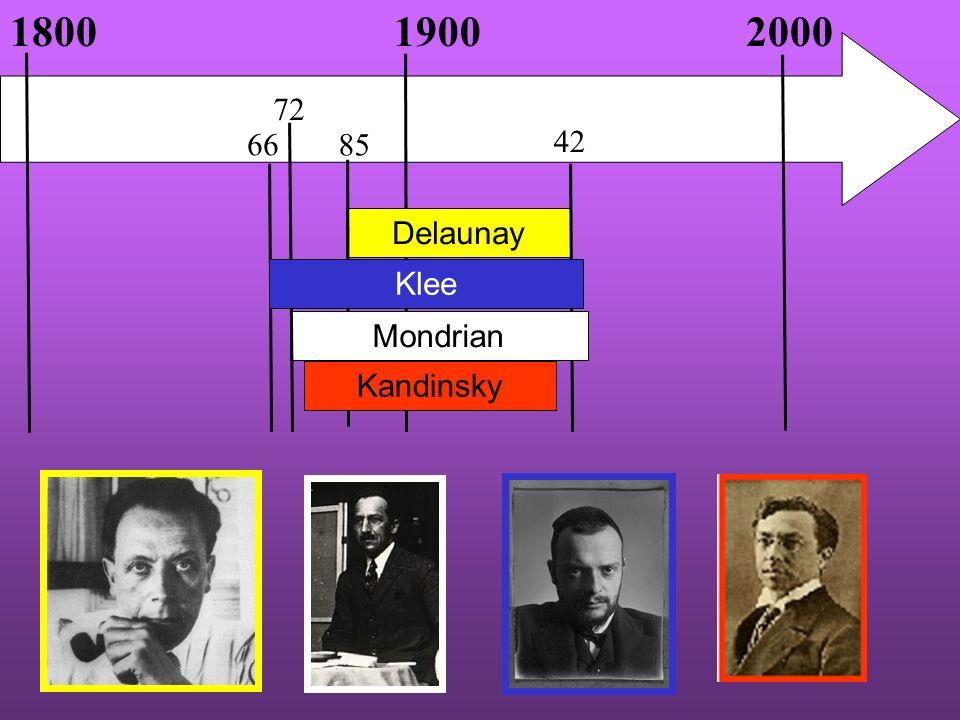 1800 1900 2000 72 66 85 42 Delaunay Klee Mondrian Kandinsky