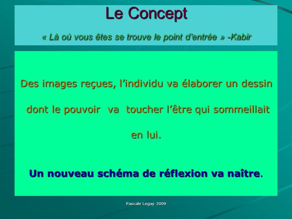 Le Concept « Là où vous êtes se trouve le point d'entrée » -Kabir