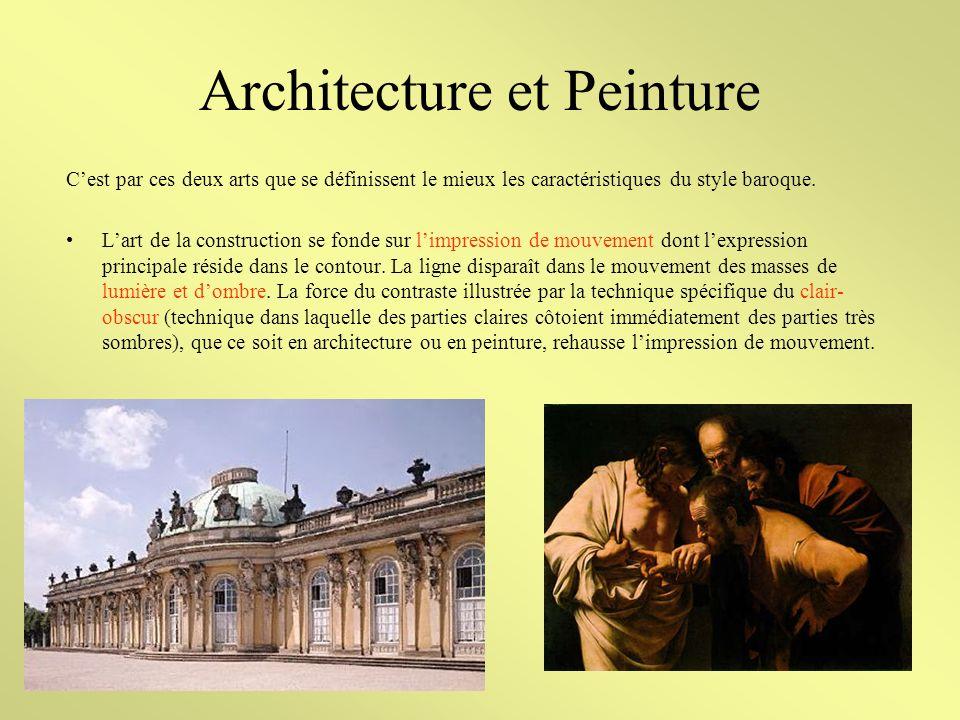 Architecture et Peinture
