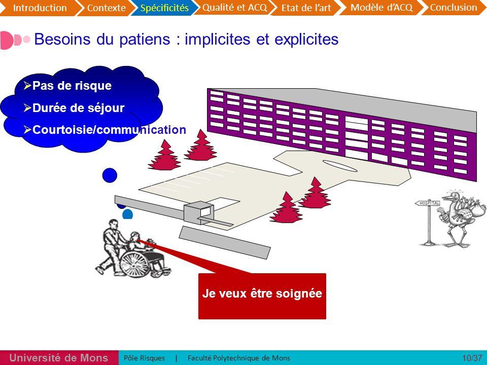 Besoins du patiens : implicites et explicites