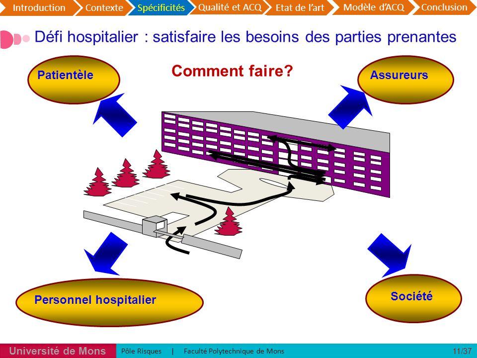 Défi hospitalier : satisfaire les besoins des parties prenantes