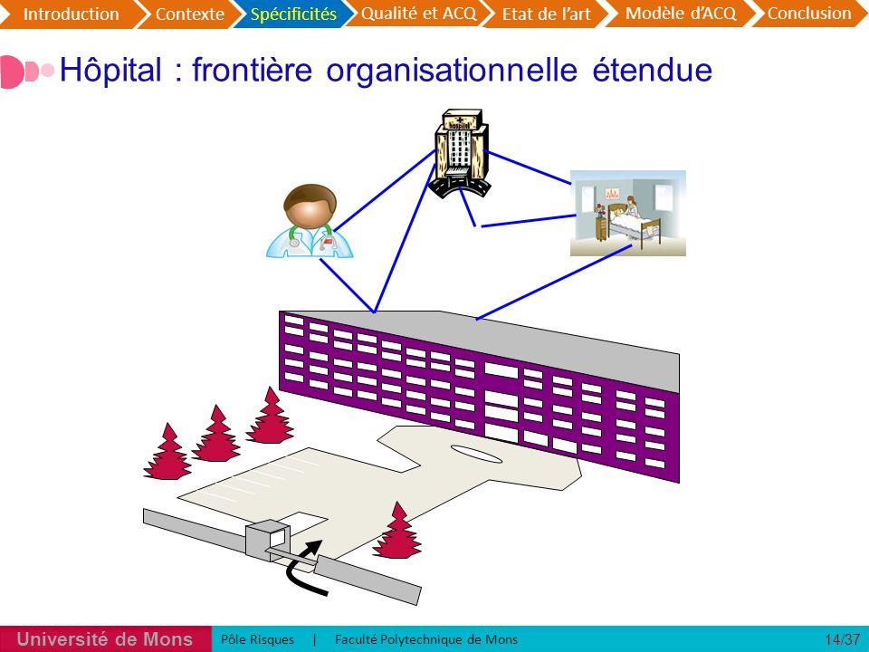 Hôpital : frontière organisationnelle étendue
