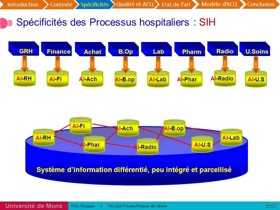 Spécificités des Processus hospitaliers : SIH
