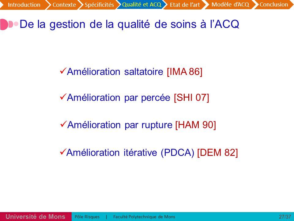 De la gestion de la qualité de soins à l'ACQ