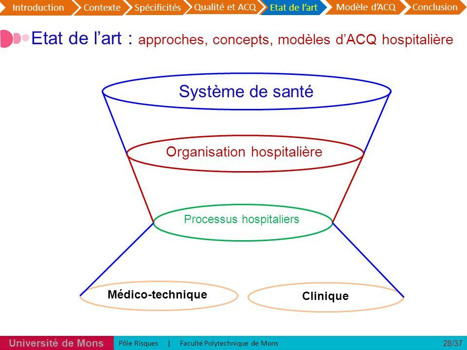 Etat de l'art : approches, concepts, modèles d'ACQ hospitalière