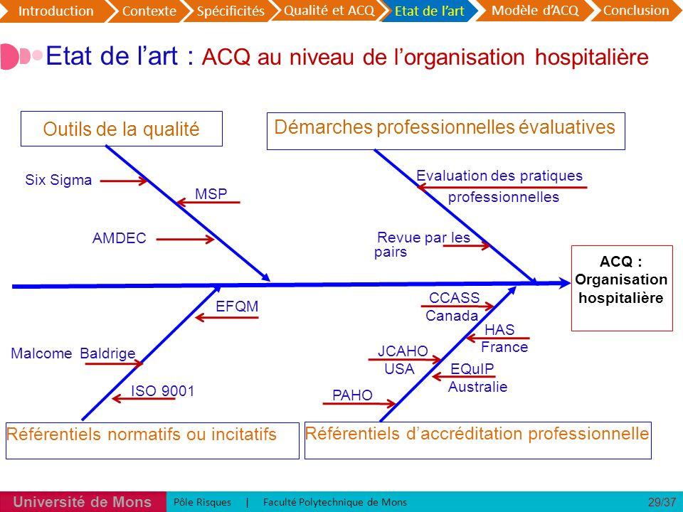 Etat de l'art : ACQ au niveau de l'organisation hospitalière