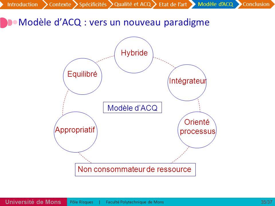 Modèle d'ACQ : vers un nouveau paradigme