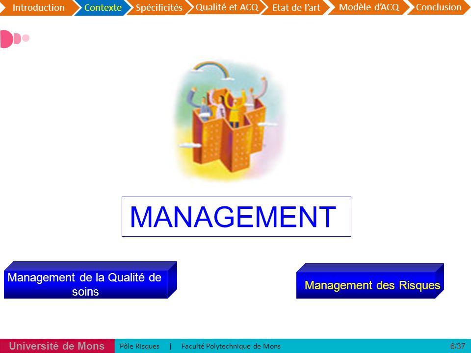MANAGEMENT Management de la Qualité de Management des Risques soins
