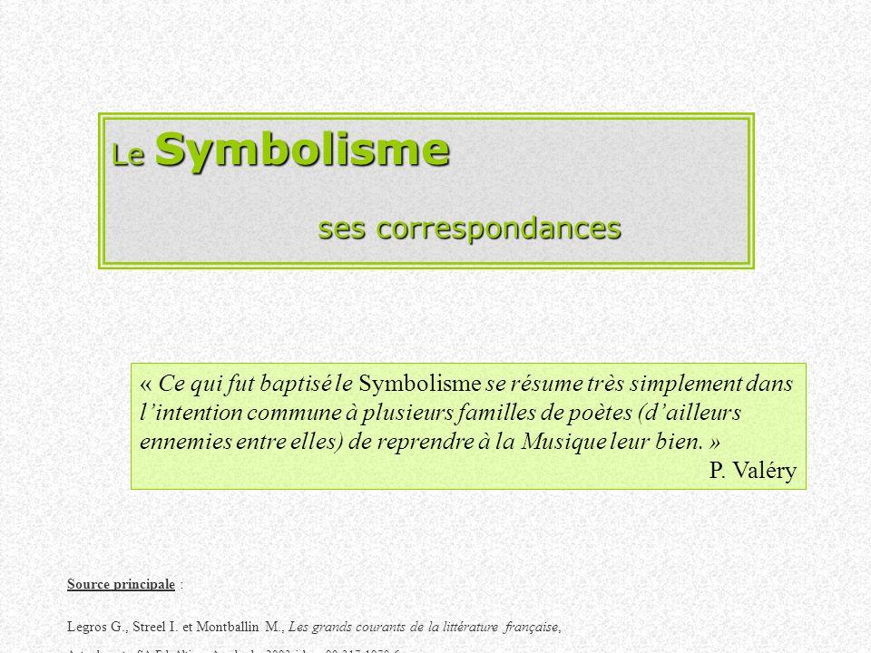 Le Symbolisme ses correspondances