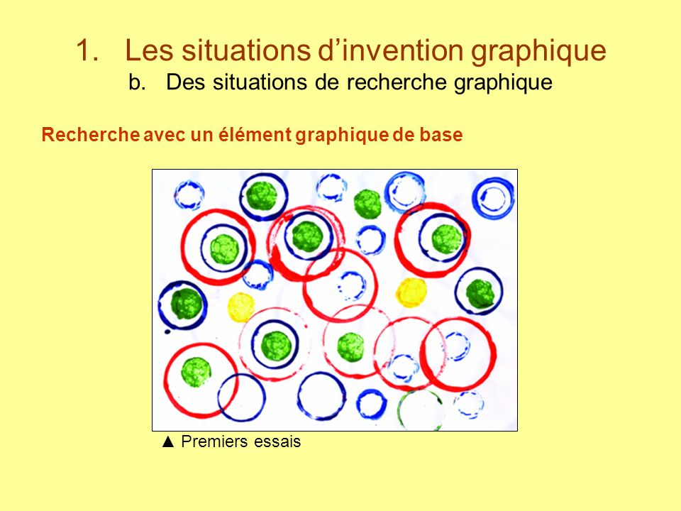 1. Les situations d'invention graphique b