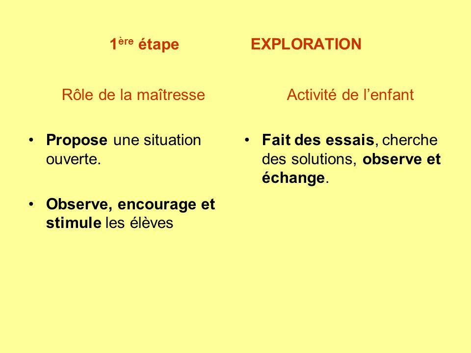 1ère étape EXPLORATION Rôle de la maîtresse. Propose une situation ouverte. Observe, encourage et stimule les élèves.