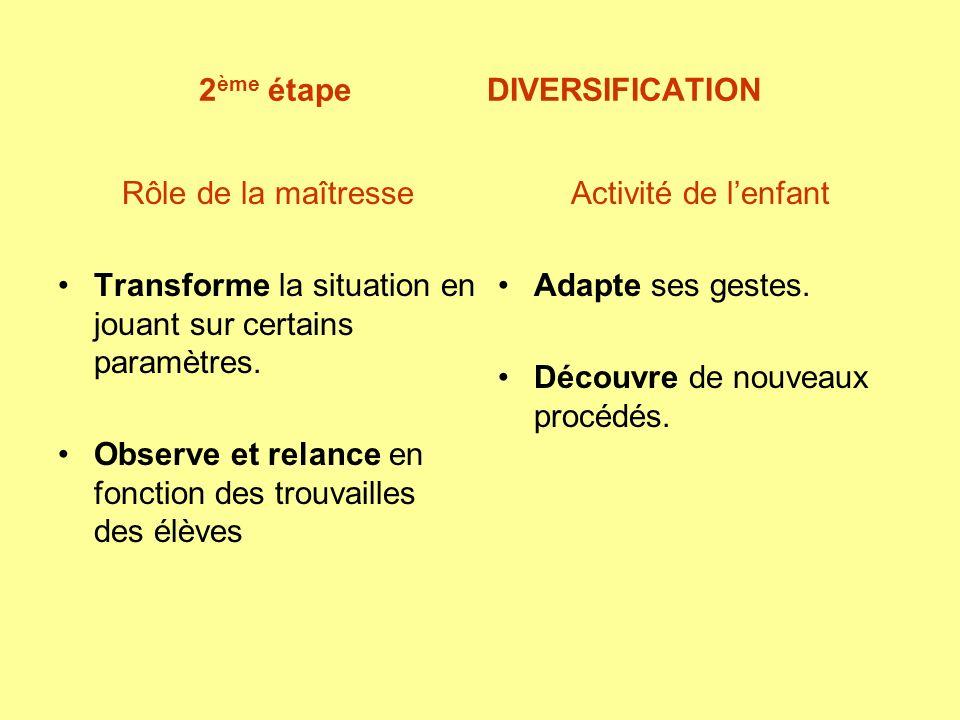 2ème étape DIVERSIFICATION