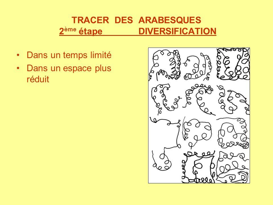 TRACER DES ARABESQUES 2ème étape DIVERSIFICATION