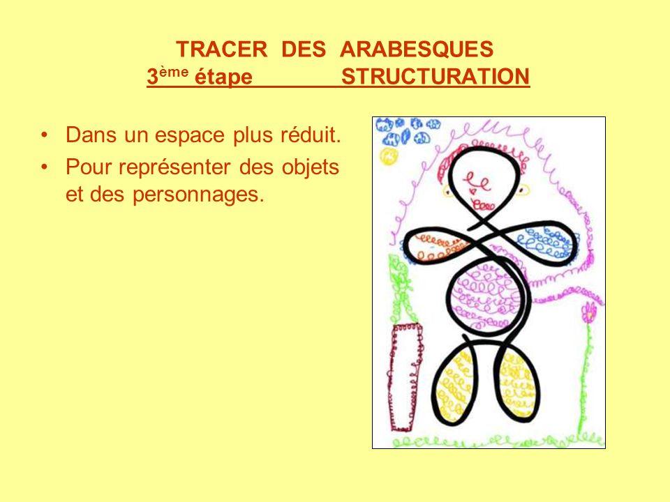 TRACER DES ARABESQUES 3ème étape STRUCTURATION