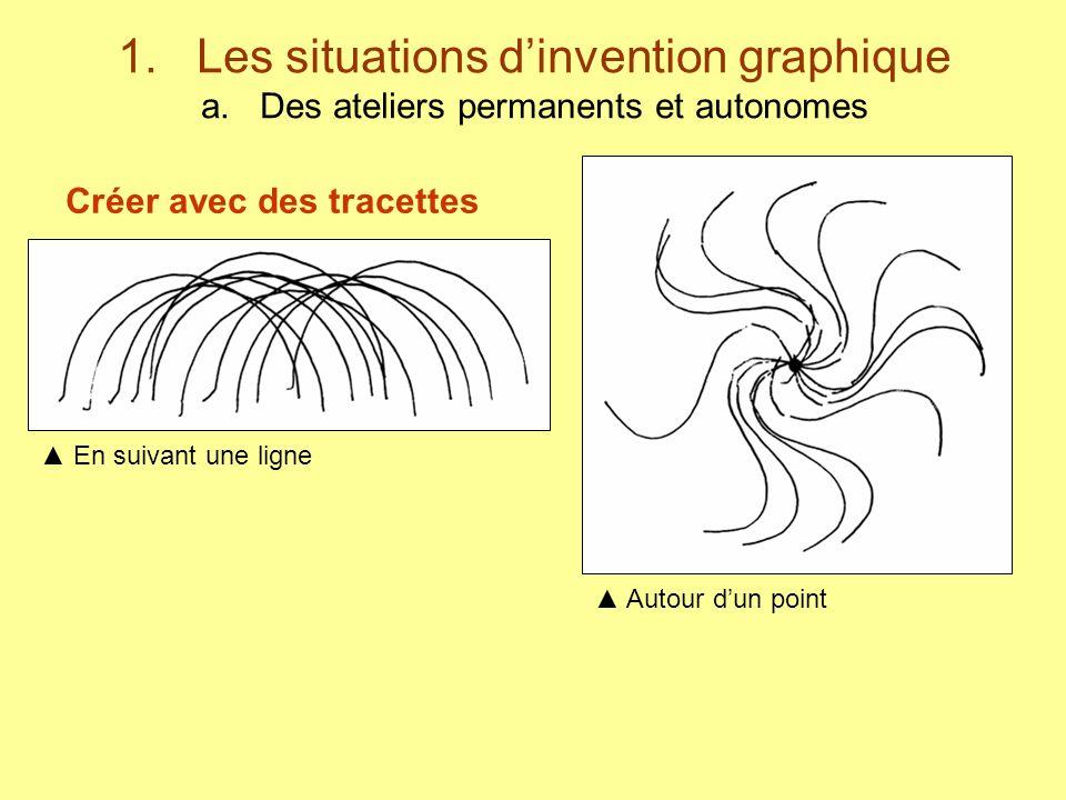 1. Les situations d'invention graphique a