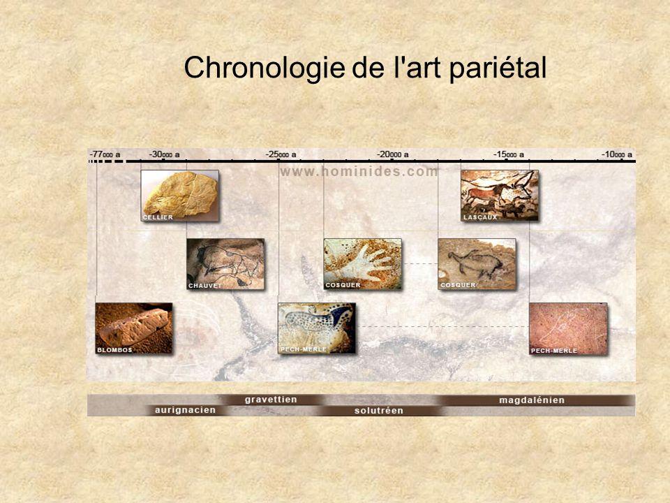 Chronologie de l art pariétal