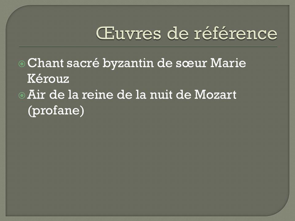 Œuvres de référence Chant sacré byzantin de sœur Marie Kérouz