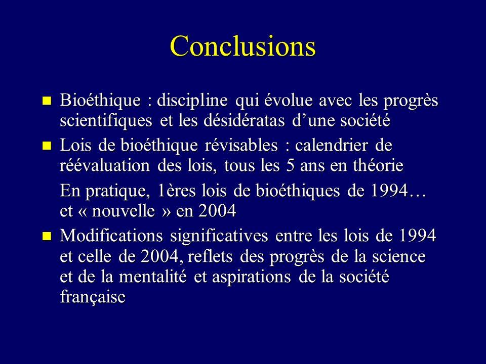 Conclusions Bioéthique : discipline qui évolue avec les progrès scientifiques et les désidératas d'une société.