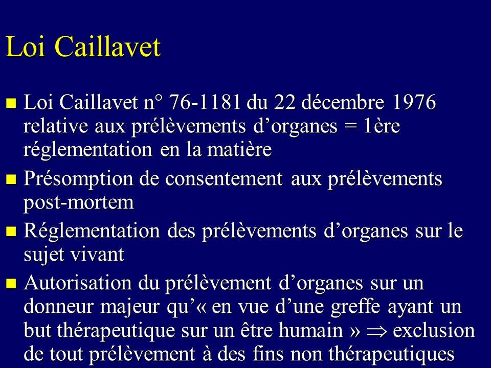Loi Caillavet Loi Caillavet n° 76-1181 du 22 décembre 1976 relative aux prélèvements d'organes = 1ère réglementation en la matière.