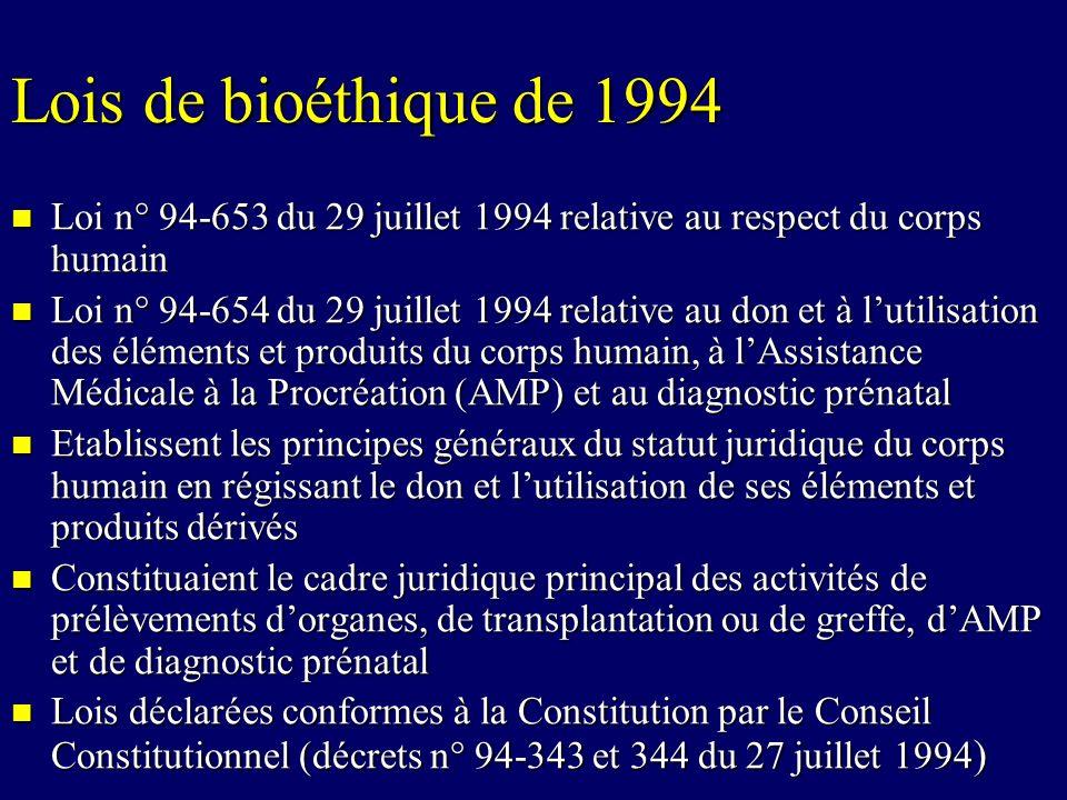 Lois de bioéthique de 1994 Loi n° 94-653 du 29 juillet 1994 relative au respect du corps humain.
