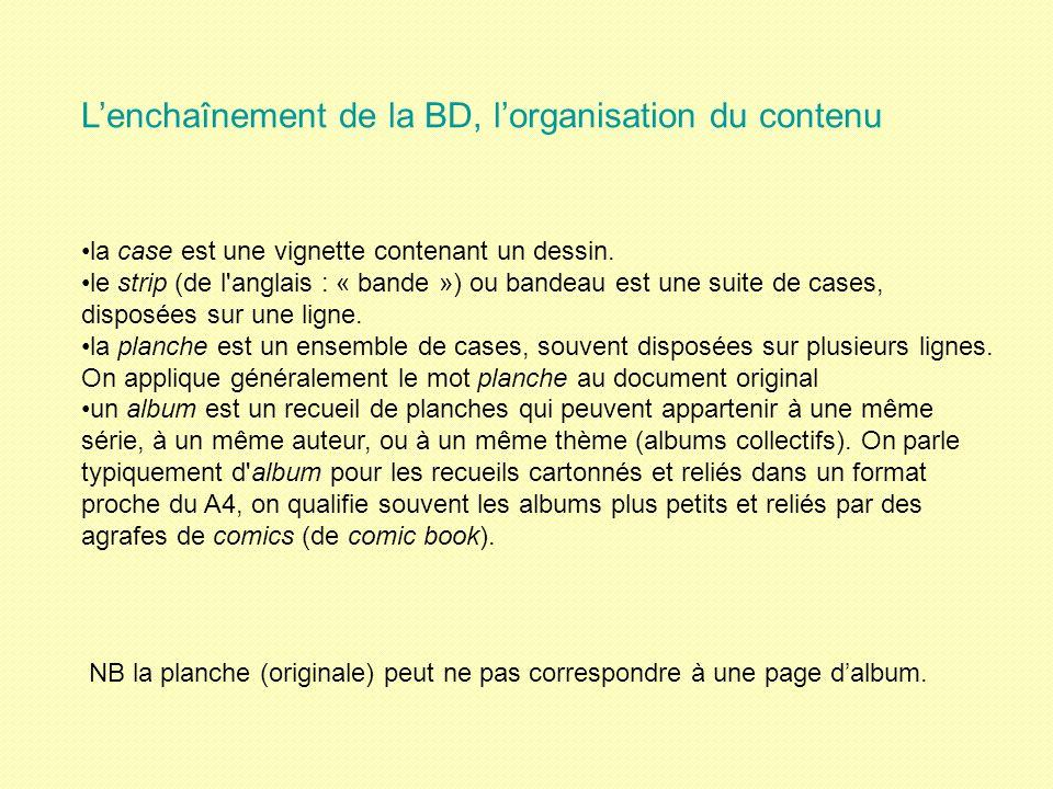 L'enchaînement de la BD, l'organisation du contenu