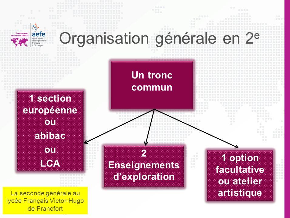 Organisation générale en 2e
