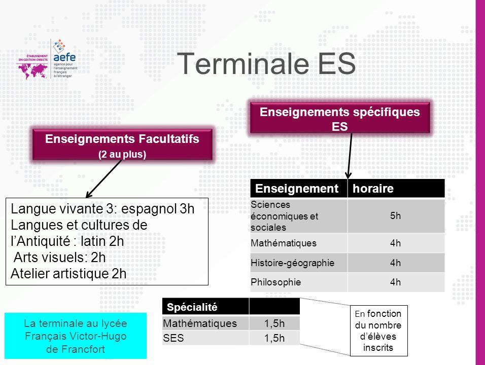 Enseignements spécifiques ES Enseignements Facultatifs (2 au plus)