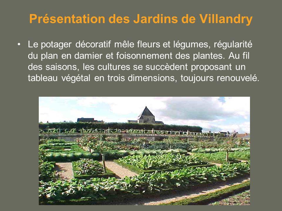 Présentation des Jardins de Villandry