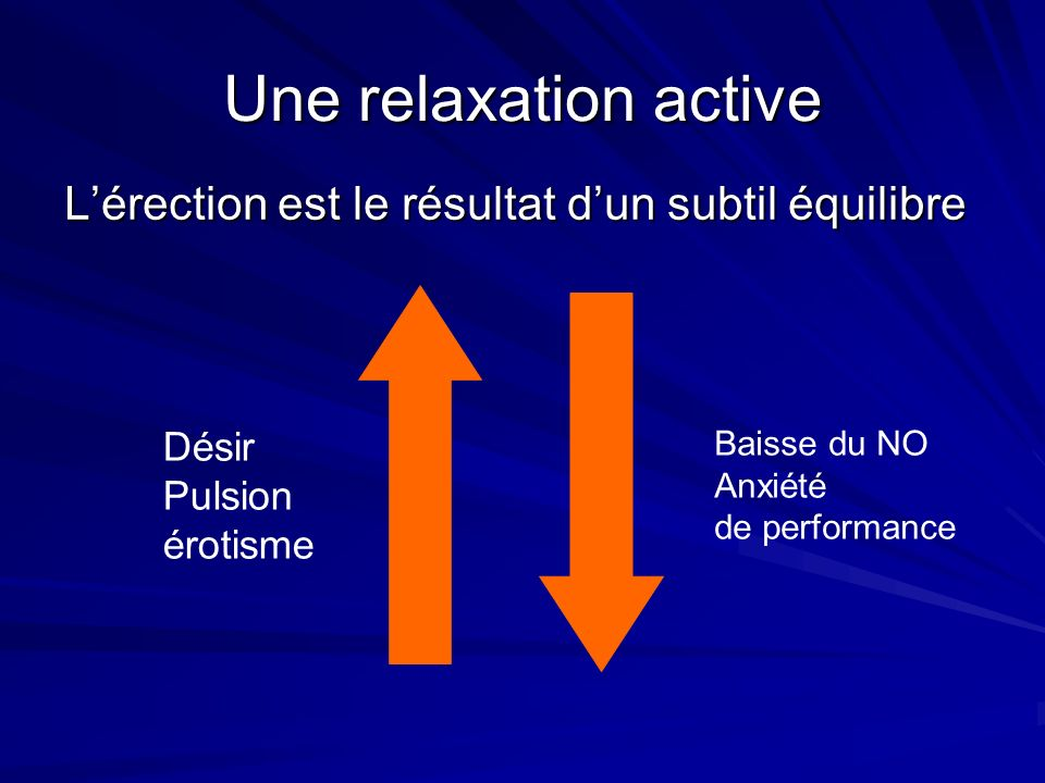 Une relaxation active L'érection est le résultat d'un subtil équilibre