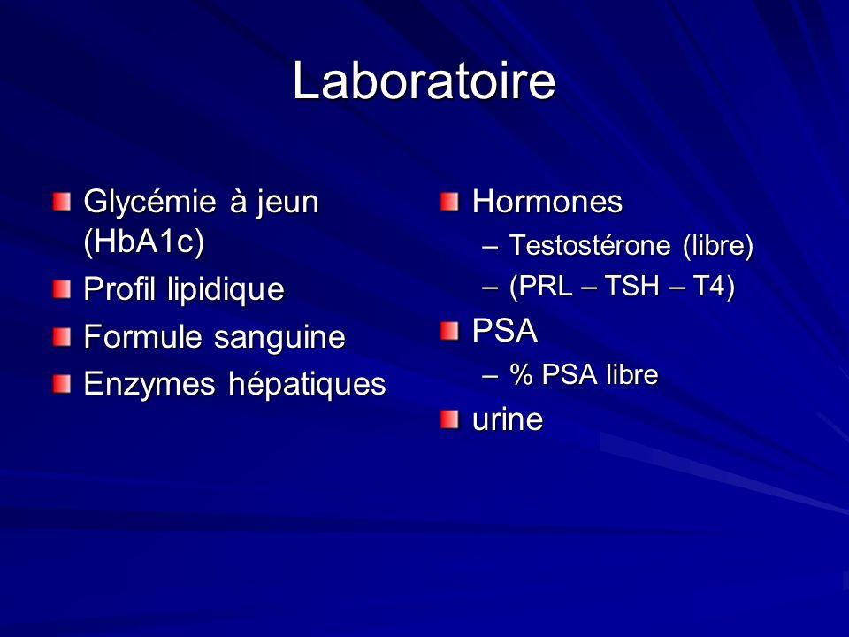 Laboratoire Glycémie à jeun (HbA1c) Profil lipidique Formule sanguine