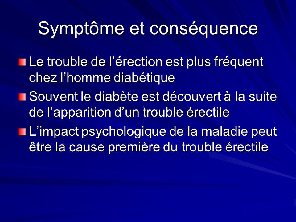 Symptôme et conséquence