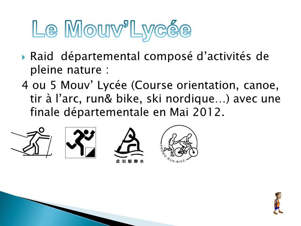 Le Mouv'Lycée Raid départemental composé d'activités de pleine nature :