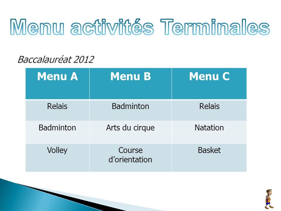 Menu activités Terminales