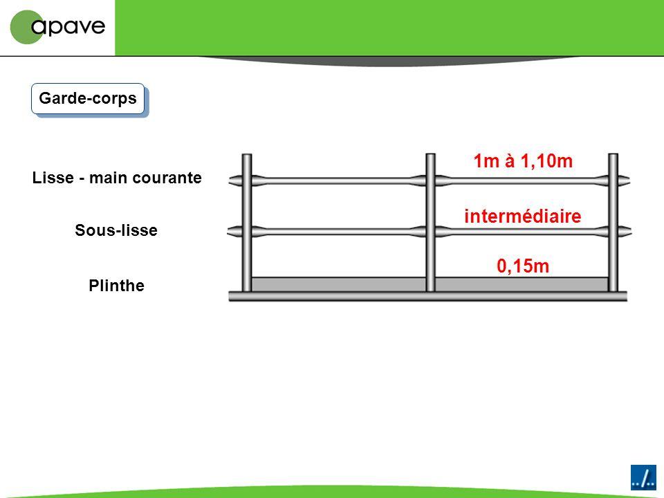 1m à 1,10m intermédiaire 0,15m Garde-corps Lisse - main courante