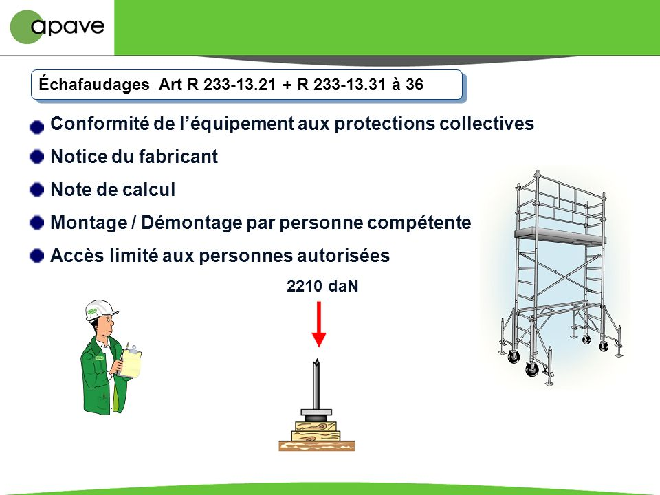 Conformité de l'équipement aux protections collectives