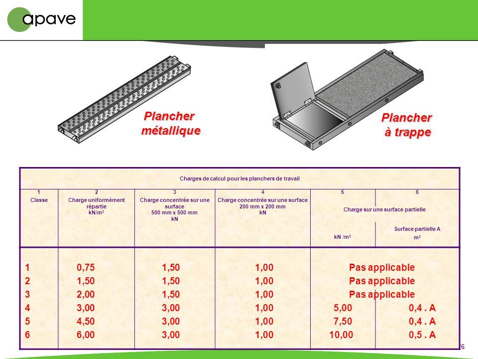Plancher à trappe Plancher métallique