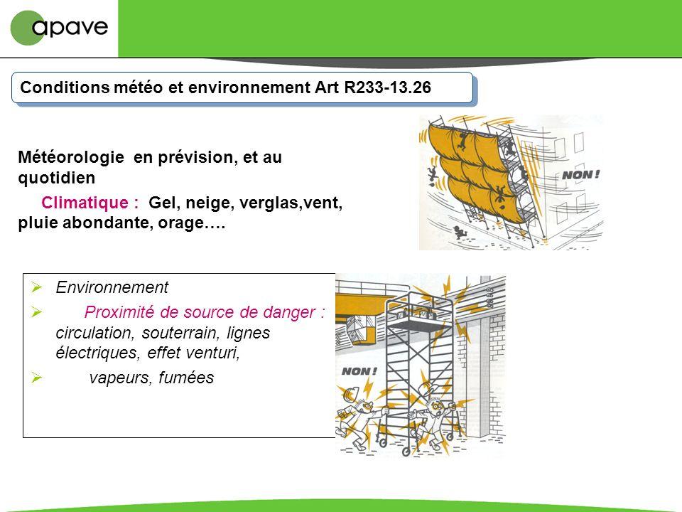 Conditions météo et environnement Art R233-13.26
