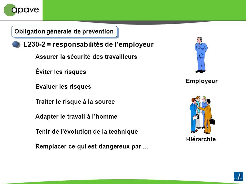L230-2 = responsabilités de l'employeur