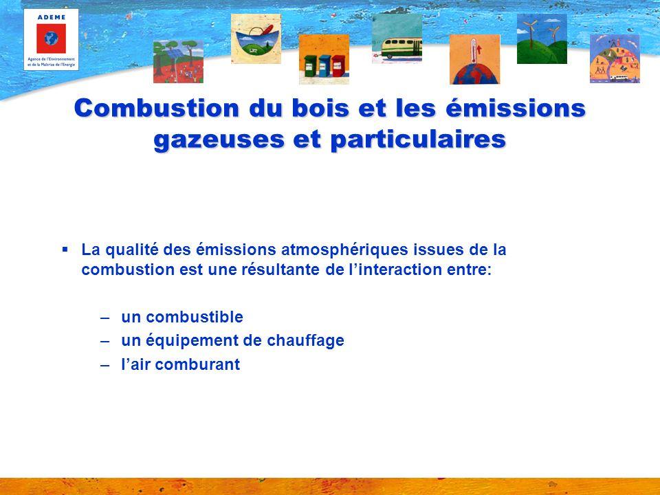Combustion du bois et les émissions gazeuses et particulaires