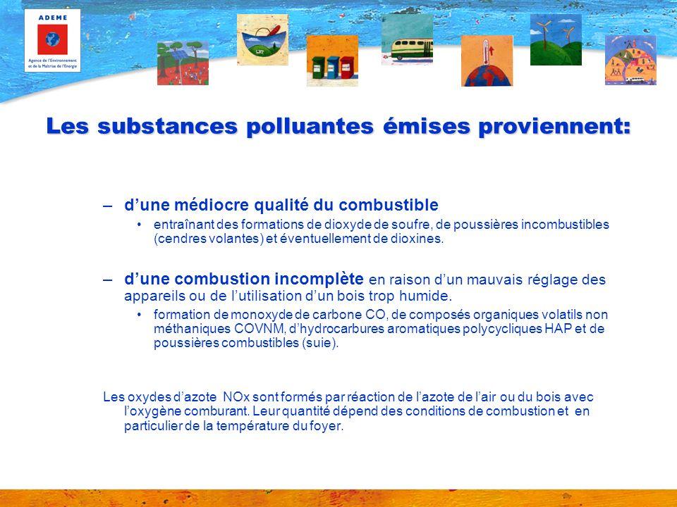 Les substances polluantes émises proviennent: