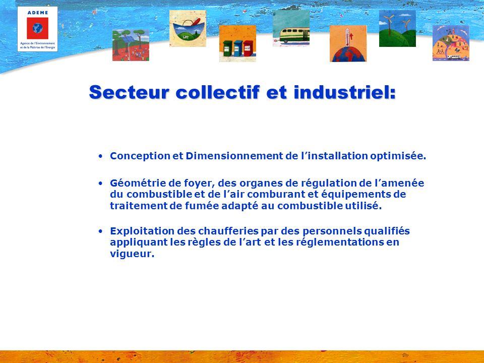 Secteur collectif et industriel: